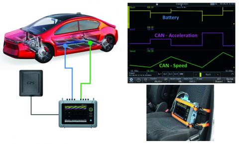 Test & Measurement: On the move | Vehicle Electronics