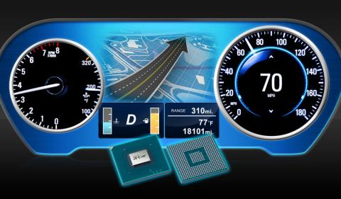 Renesas R-Car E3 SoC for high-end 3D graphics instrument clusters