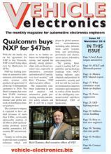 Vehicle Electronics cover November 2016