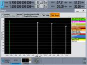 Signal generator showing a fading profile for V2X at 5.9GHz
