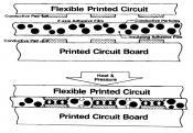 General diagram of ACF bonding principle