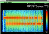 Spectrogram display providing a deeper analysis of a TPMS signal