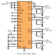 Linear Technology | Vehicle Electronics